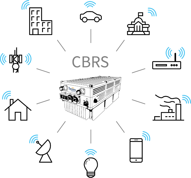 CBRS Use Cases